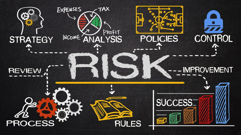 Conquering risk management training